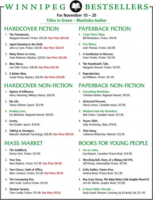 McNally Robinson bestseller list